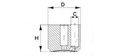 Определение модели