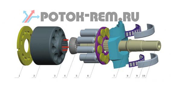 Rexroth A10VG