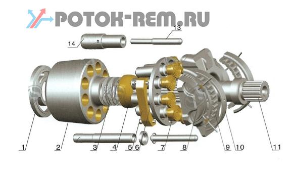 Rexroth A11VO
