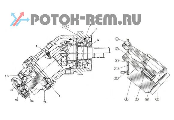 Rexroth A2FO